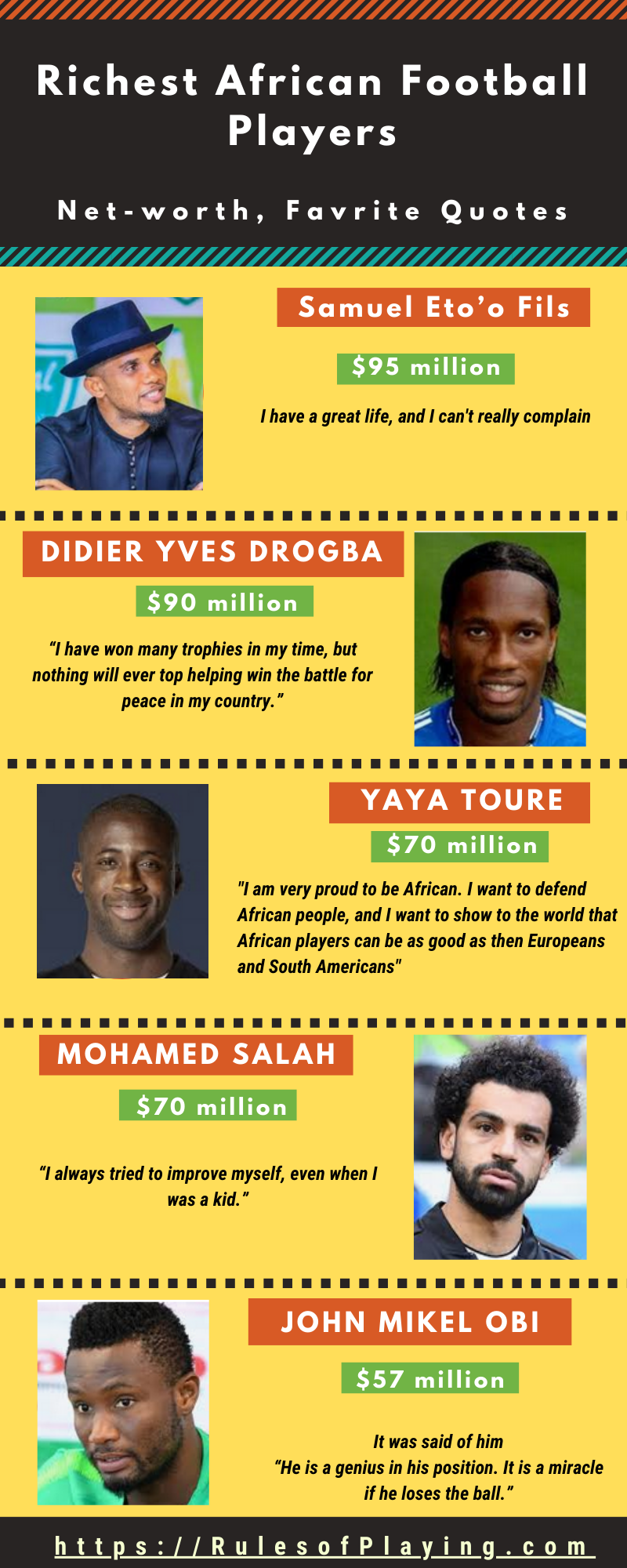 Richest African Football players, soccer players