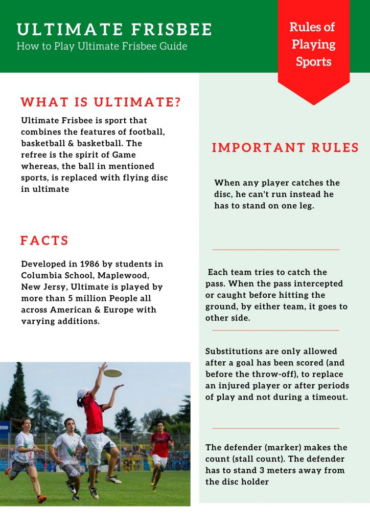 10 Rules of Ultimate Explained
